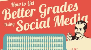 This Infograph Shows How You Can Improve Grades Using Social Media