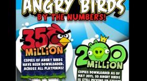 IGN Inforgraph Has Angry Birds Bigger Than Super Mario