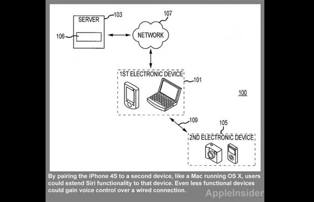MacBook Air Siri Patent