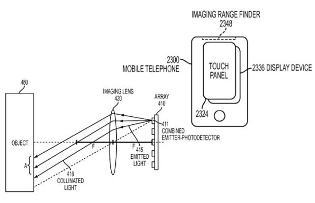iPhone 6 Motion Sensor