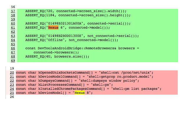 Google Nexus 6 Smartphone & Nexus 8 Tablet Confirmed?